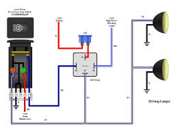 12 volt lighted switch wiring wiring diagram 12v lighted switch wiring wiring diagrams data12v lighted switch wiring simple wiring diagrams lighted 12v switch