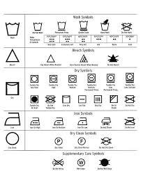 Nucode Wash Care Symbols