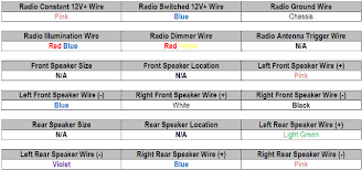 1997 nissan sentra car stereo wiring diagram radiobuzz48 com 1997 nissan sentra car stereo wiring diagram