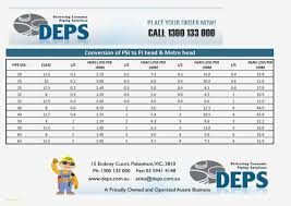 Hdpe Pipe Size Flow Chart Pvc Pipe Thickness Pvc Pipe Diameters Pipe Size Flow Chart