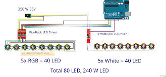 controlling multiple 100w rgb leds it is 80x 3w led total 240w what do you guys think about this