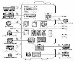 2002 tundra fuse box 2002 wiring diagrams