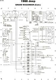 jeep wiring diagram and freightliner fuse box detail