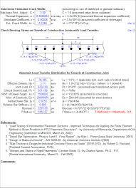 Dowel Bar Size Chart Grdslab Xls