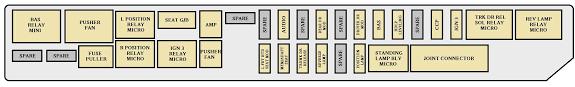Cadillac Sts Wiring Diagram Cadillac Escalade Wiring-Diagram