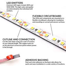 Cut To Length Led Lights Everything You Need To Know About Led Strip Lights