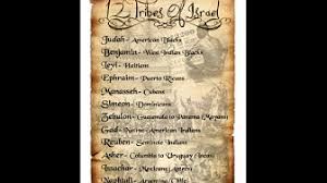 Iuic 12 Tribes Of Israel Youtube