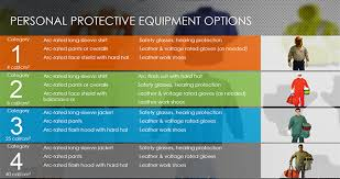 2018 Arc Flash Ppe Requirements Chart The 7 Steps To Complete An Arc Flash Analysis