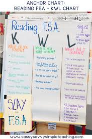 Anchor Charts For Reading The Best Anchor Charts Sassy Savvy Simple Teaching