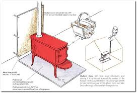top wood burning stoves what are wood burning stove installation how far from wall