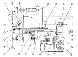 Coleman Furnace Wiring Diagram