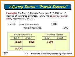 Prepaid Insurance Journal Entry Auto Insurance4u 5 Prepaid Insurance Journal Entry