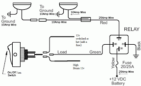 wiring diagram for led light bars wiring image wiring diagram for led light bar to high beam jodebal com on wiring diagram for led