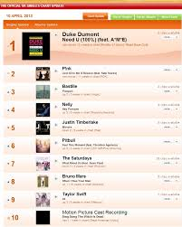 2013 Singles Chart Uk Singles Chart Update Ding Dong The Witch Is Dead In