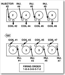 firing order of 2005 dodge ram 1500 4 7l
