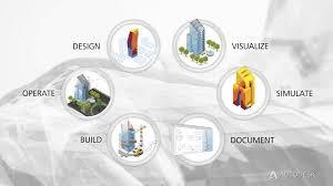 Small Picture Building Design Suite 3D Building Design Software Autodesk