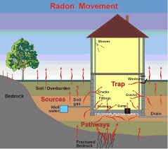 basement ventilation system. Basement Ventilation System Smalltowndjscom T
