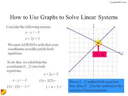 systems of linear equations using a graph to solve ppt