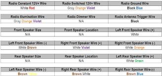 2004 nissan quest radio wiring diagram nissan sentra wiring within 2006 nissan sentra wiring schematics at 2004 Nissan Sentra Radio Wiring Diagram