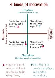 Motivate Leadership How Leaders Motivate Or Not The Chief Happiness Officer Blog