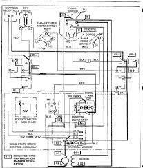 yamaha g9 golf cart wiring diagram wiring diagram libraries 19e yamaha golf cart wiring diagram trusted wiring diagramyamaha g9 wiring diagram wiring diagram yamaha jg5