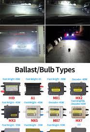 Security Lights For Cars China Hid Headlight Conversion Kits 35w Hid Xenon Bulbs