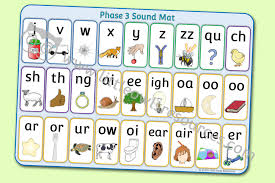 There are differences in opinion about whether using phonics is useful in teaching children to read. Free Phase 3 Sounds Mat Printable Early Years Ey Eyfs Resource Download Little Owls Resources Free