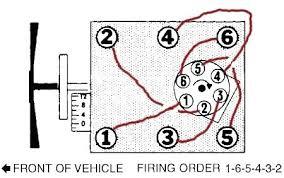 gmc firing order diagram michaelhannan co 1999 gmc yukon firing order diagram wiring for three way switch multiple lights what is