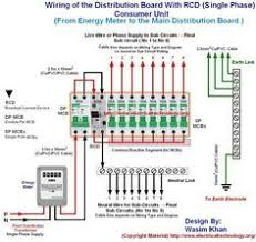 three phase electrical wiring diagram 3 phase wiring for dummies 3 Phase Wiring For Dummies diy wiring a three phase consumer unit distribution board three three phase electrical wiring diagram diy 3 phase wiring for dummies pdf