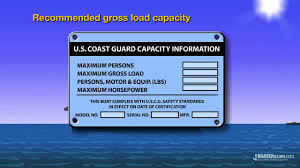 Weight Boat Capacity Calculator Boaterexam amp; com® Rules