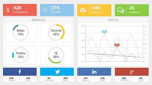 marketing dashboard template. Digital Marketing Dashboard PowerPoint Template SlideModel