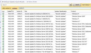 Why Microsoft Security Bulletins Ms15 049 And Ms15 051 Are
