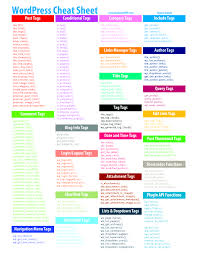jquery cheat sheet 29 must have cheat sheets for web designers