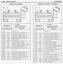 2004 chevy impala radio wiring diagram new 2001 bu beautiful unique radio wiring diagram for a 2002 chevy cavalier 2003 bu magnificent stereo in 2000 impala