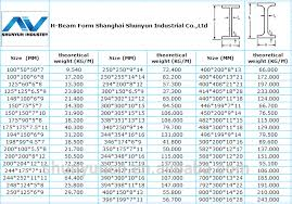 Structural Steel Weight Chart As Per Is 200x200 H Beam Structural Steel Beams H Shape Beam Buy 200x200 H Beam Carbon Structural Steel Beam H Beam Product On Alibaba Com