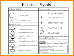 double duplex outlet wiring 2 pole breaker diagram a and receptacle full size of at beginning or end circuit wiring outlet diagram duplex receptacle the eye gcse wiring a duplex outlet