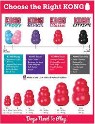 Kong Sizing Chart Kong Dog Toys Kong Classic Dog Toys