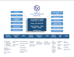 Fjcsc Service Chart Family Justice Center