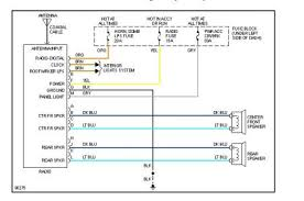 1986 chevy suburban young and dumb i need wiring help here are two diagrams i d bet that if you fix one of the fuses that they show for the radio your dash lights will work again if not they are either burnt