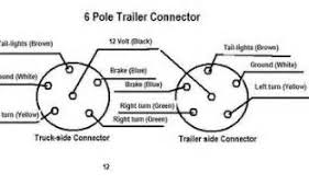 6 pole trailer plug wiring diagram images how to wire a 7 pin 6 pole trailer plug wiring diagram tractor parts repair