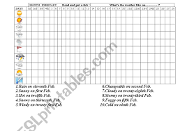 English Worksheets Weather Chart