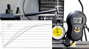 Aluminium vs <b>Carbon fibre</b> strength TEST Part 3 of 3 (RC Model ...