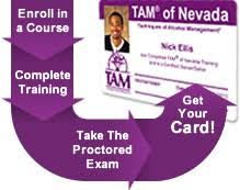 Card® Training Classroom Tam Tam Card®