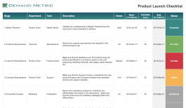 Product Launch Plan Template Demand Metric