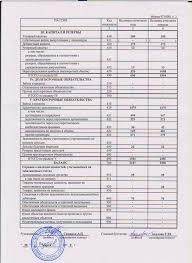 Пример заполнения дневника по практике политолога Работа  Мини сочинение на казахском языке на тему зимние каникулы