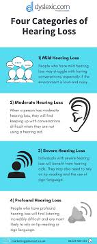 Hearing Impairment The Best Assistive Tech For Individuals With Hearing