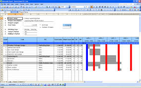 Excel Template Gantt Chart 2010 Printable Schedule Template