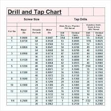 Metric Drill And Tap Tatamixstore Co