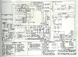 suburban gas furnace wiring diagram new furnace ignition wiring wire gas furnace wiring diagram thermostat at Gas Furnace Wiring Diagram