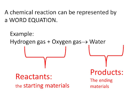 2 a chemical reaction can be represented by a word equation